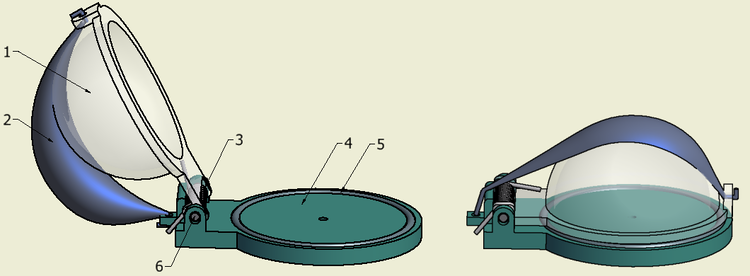 Simplified and exemplary representation of VacuShut: Under normal conditions (one bar atmospheric pressure, normal room temperature) the lid (1) of the vacuum box containing the sample (not shown) is closed (picture on the right).  The expansion device (2) is relaxed and the lid is pressed down against the sealing ring (5) on the base plate (4) by means of a spiral spring (3).  By means of the spindle (6) of the hinge assembly the lid closes parallel to the base plate and the sealing ring in such a way as to seal the space hermetically.  The vacuum box can then be safely transported and introduced into the measuring chamber of the analytical instrument. The expansion device (2) is made of a gas-impermeable, closed membrane containing a small quantity of fluid, e.g. water/alcohol. As the vacuum is being created in the measuring chamber, the fluid in the expansion device starts boiling, increasing its volume more than a thousand times. The expansion device expands (in volume) which makes it contract lengthwise so that the lid is pulled open. The measurement can now take place.